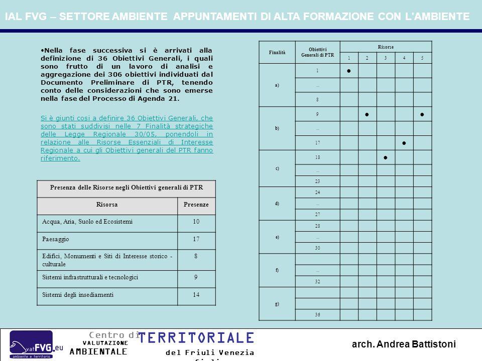 IAL FVG – SETTORE AMBIENTE APPUNTAMENTI DI ALTA FORMAZIONE CON L AMBIENTE