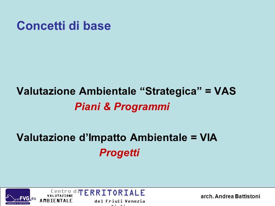 Concetti di base Valutazione Ambientale Strategica = VAS