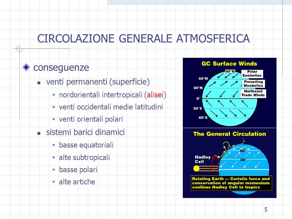 CIRCOLAZIONE GENERALE ATMOSFERICA