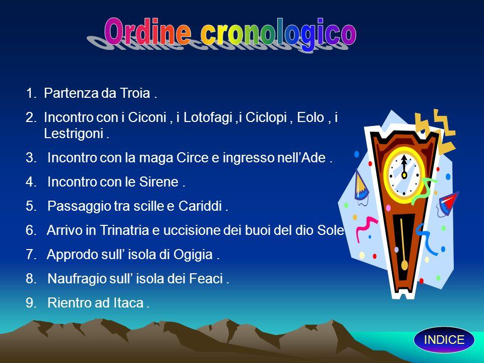 Ordine cronologico Partenza da Troia .