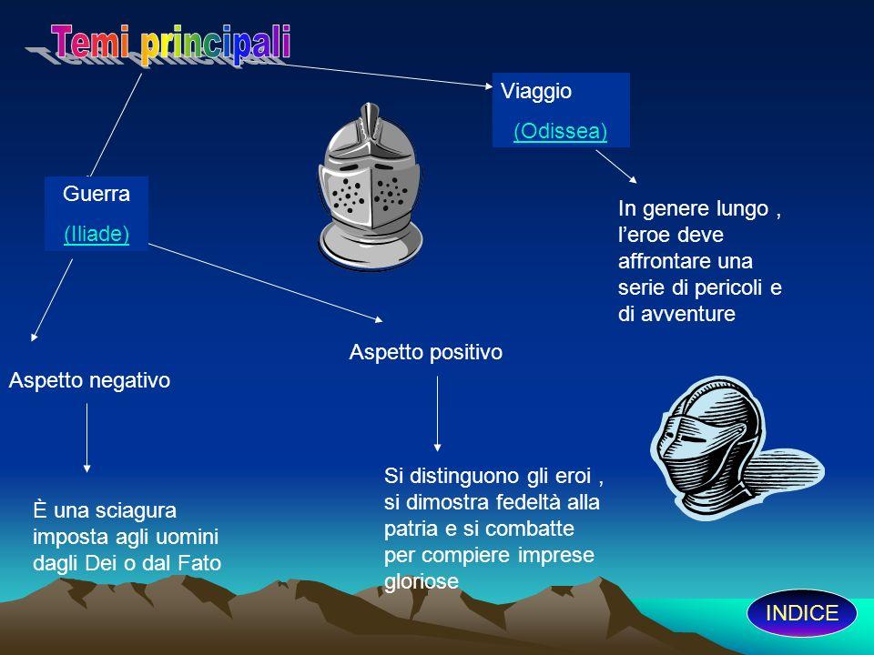 Temi principali Viaggio (Odissea) Guerra (Iliade)