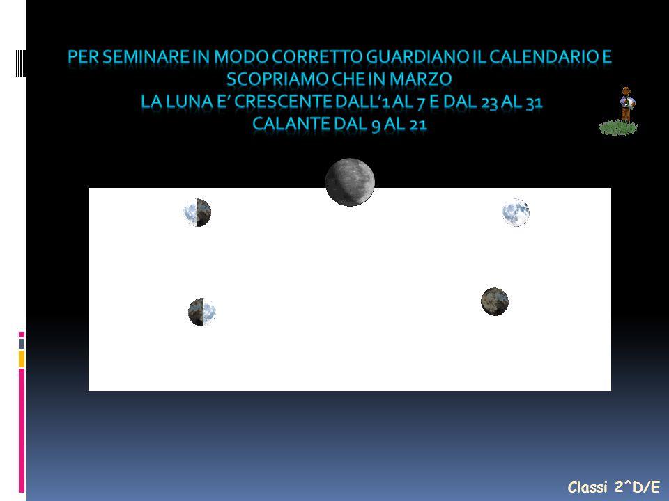 la luna e' crescente dall'1 al 7 e dal 23 al 31 Calante dal 9 al 21