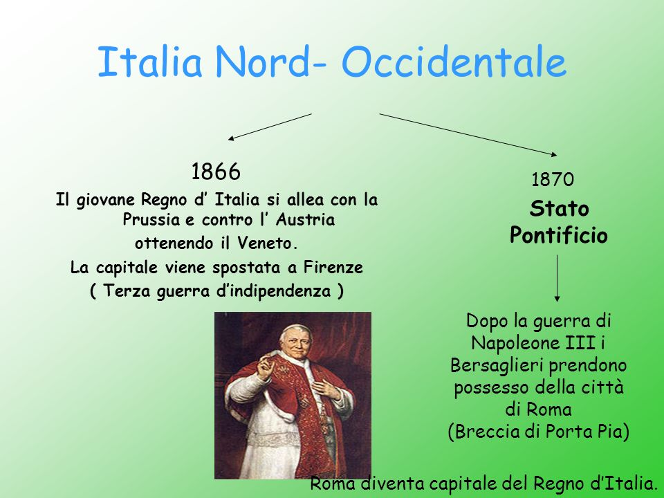 Italia Nord- Occidentale