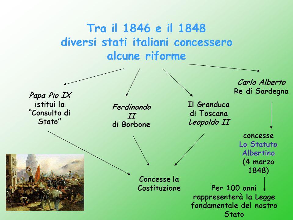 Tra il 1846 e il 1848 diversi stati italiani concessero alcune riforme