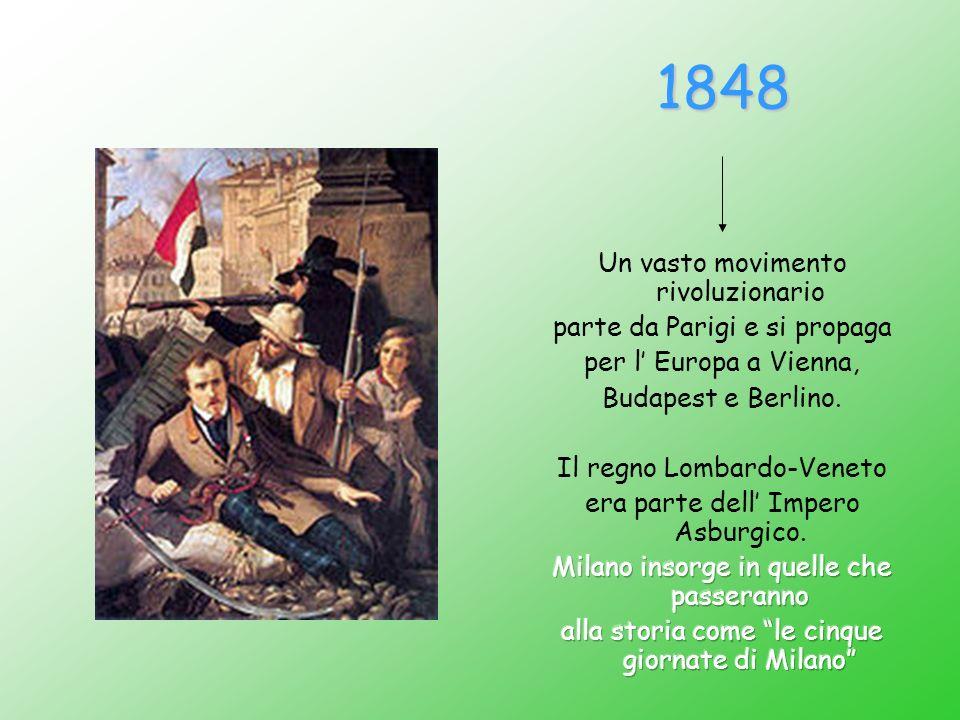 1848 Un vasto movimento rivoluzionario parte da Parigi e si propaga