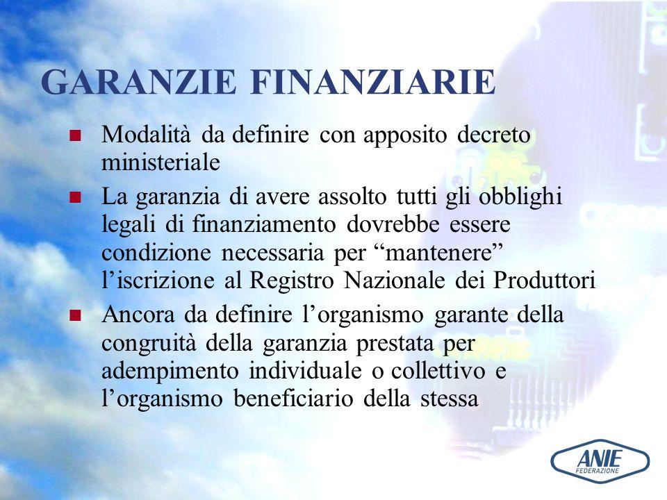GARANZIE FINANZIARIE Modalità da definire con apposito decreto ministeriale.