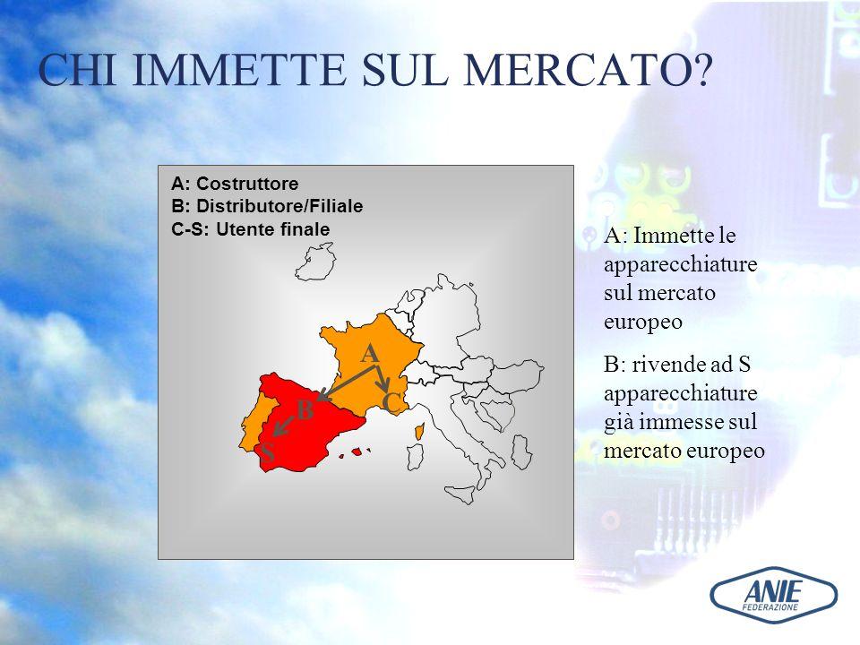 CHI IMMETTE SUL MERCATO