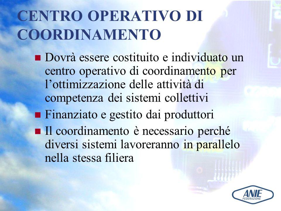 CENTRO OPERATIVO DI COORDINAMENTO