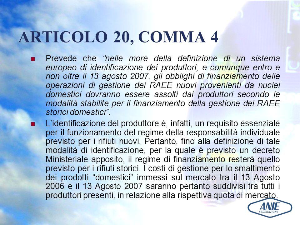 ARTICOLO 20, COMMA 4