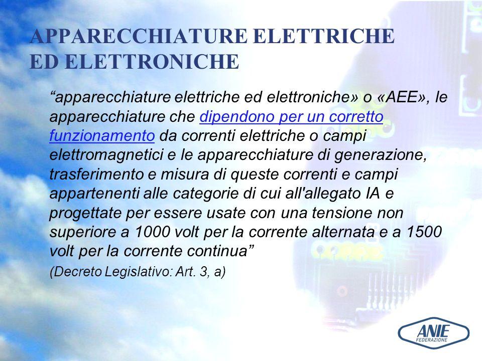 APPARECCHIATURE ELETTRICHE ED ELETTRONICHE