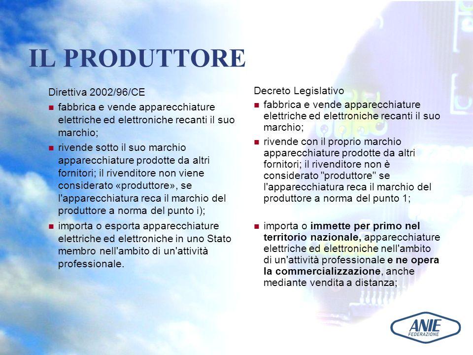 IL PRODUTTORE Direttiva 2002/96/CE