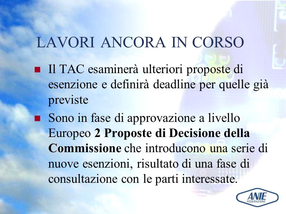 LAVORI ANCORA IN CORSO Il TAC esaminerà ulteriori proposte di esenzione e definirà deadline per quelle già previste.