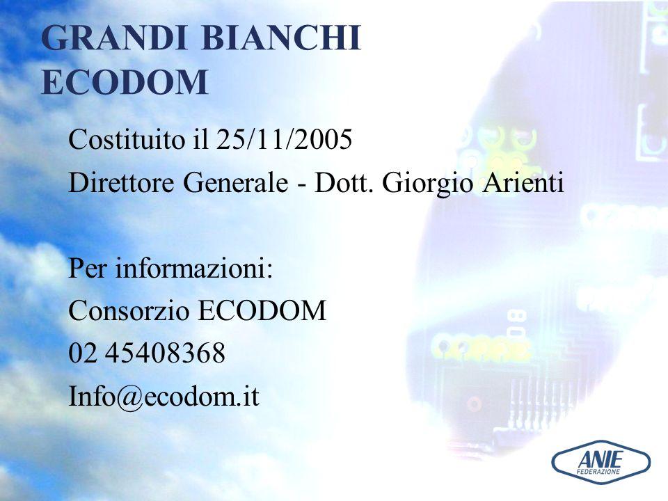GRANDI BIANCHI ECODOM Costituito il 25/11/2005