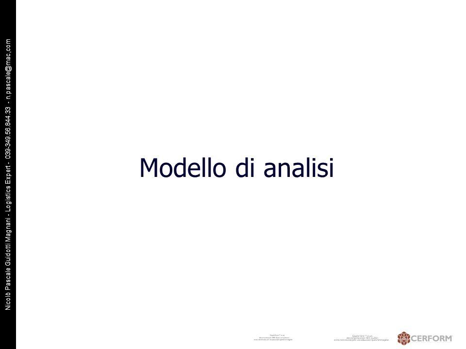 Modello di analisi