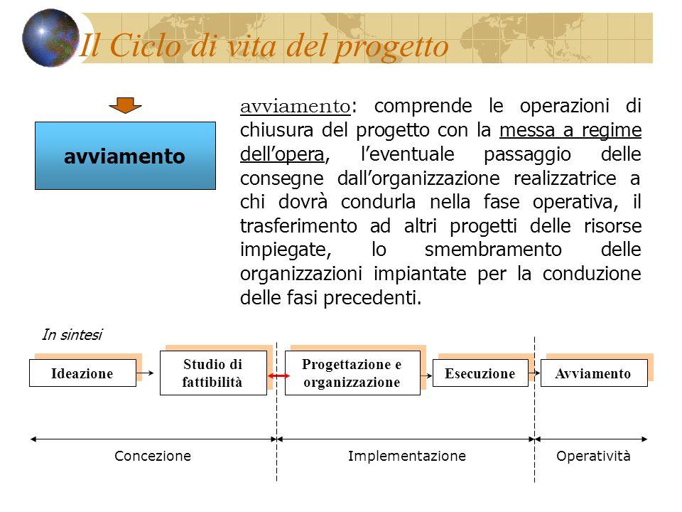 Progettazione e organizzazione