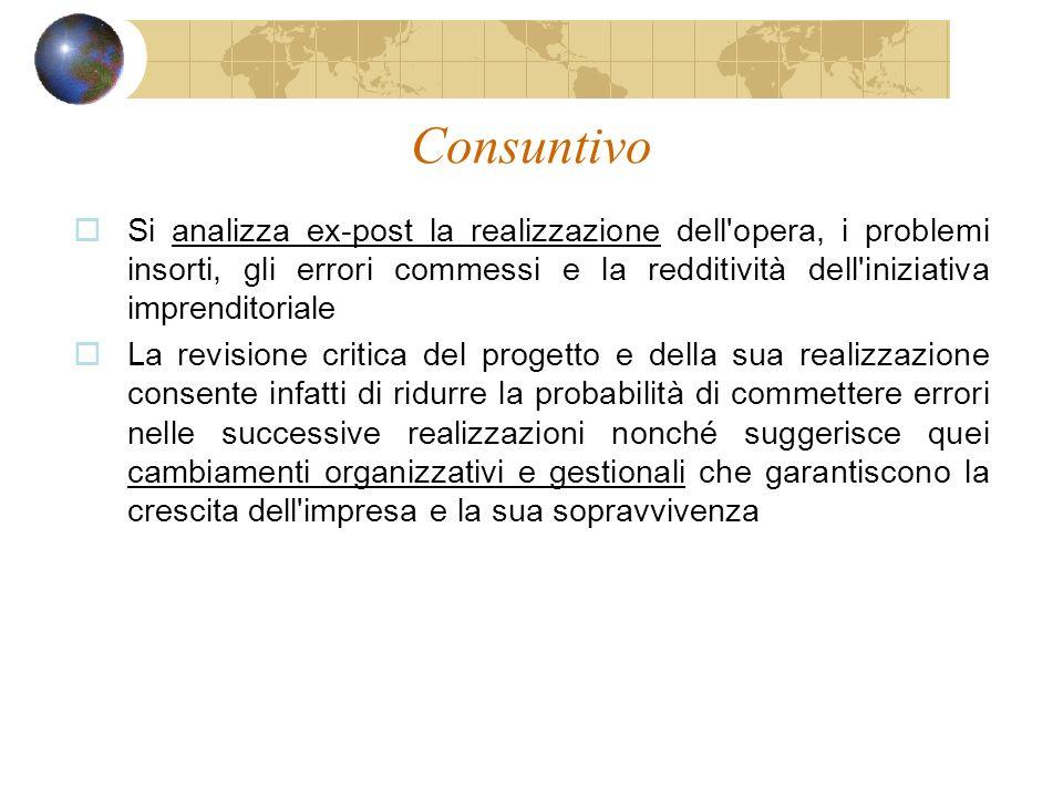 Consuntivo Si analizza ex-post la realizzazione dell opera, i problemi insorti, gli errori commessi e la redditività dell iniziativa imprenditoriale.