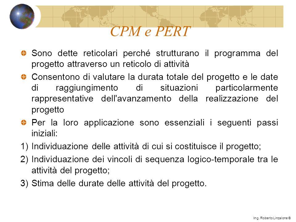 CPM e PERT Sono dette reticolari perché strutturano il programma del progetto attraverso un reticolo di attività.
