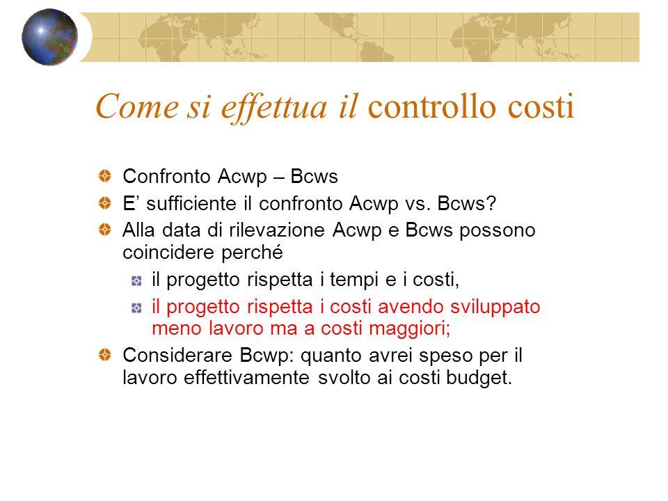 Come si effettua il controllo costi