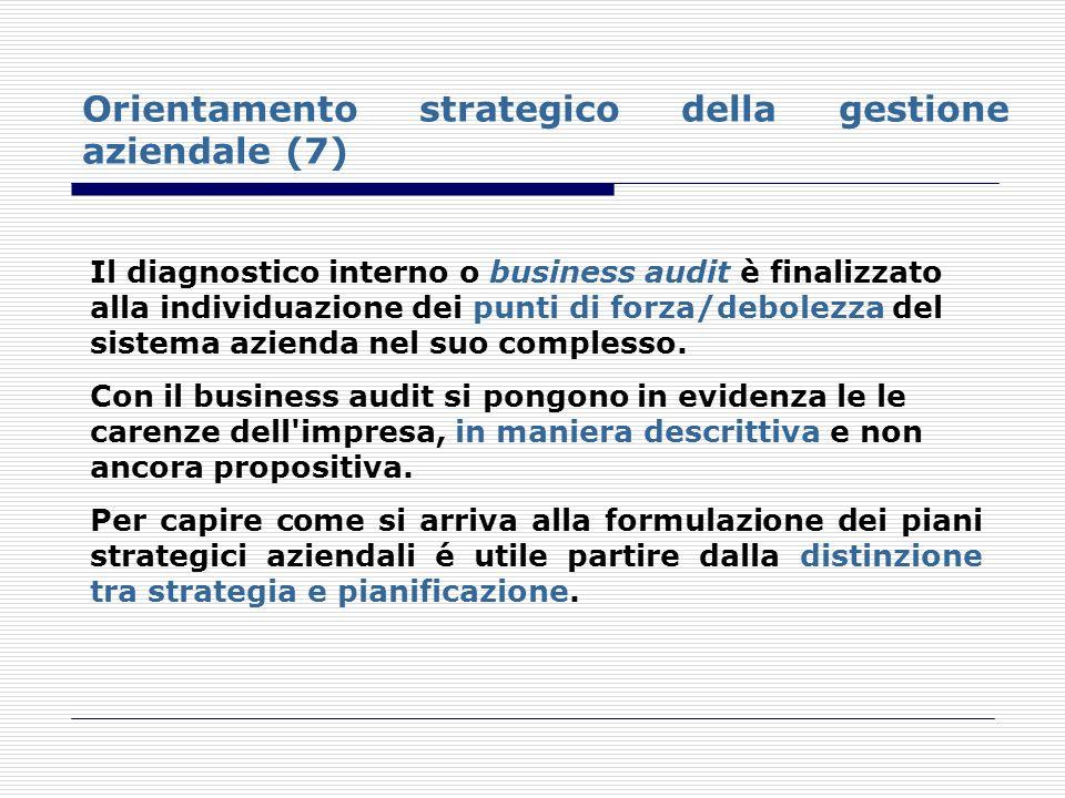 Orientamento strategico della gestione aziendale (7)