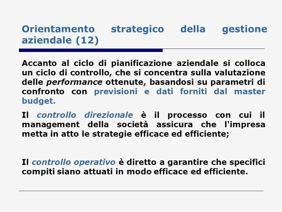 Orientamento strategico della gestione aziendale (12)