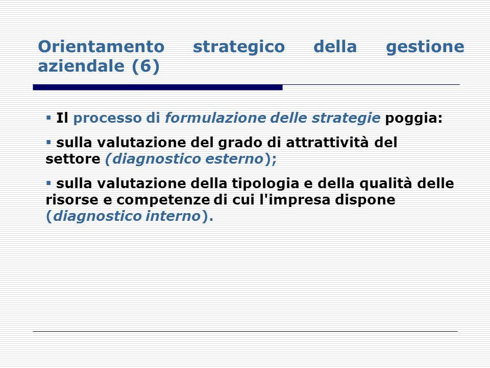 Orientamento strategico della gestione aziendale (6)