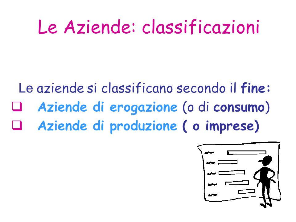 Le Aziende: classificazioni