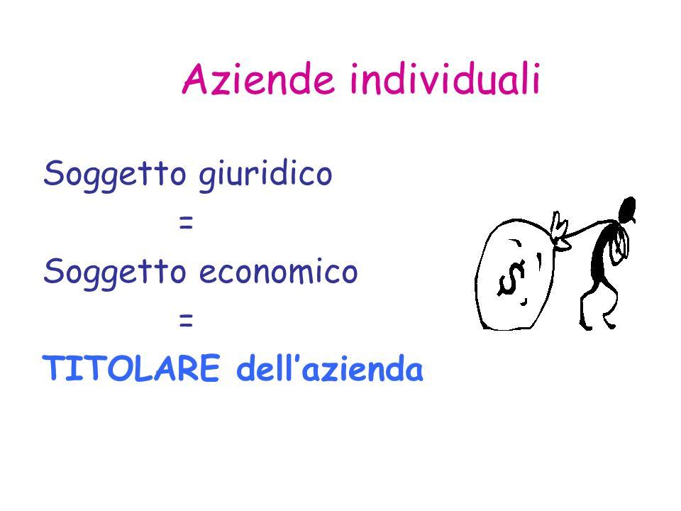 Aziende individuali Soggetto giuridico = Soggetto economico