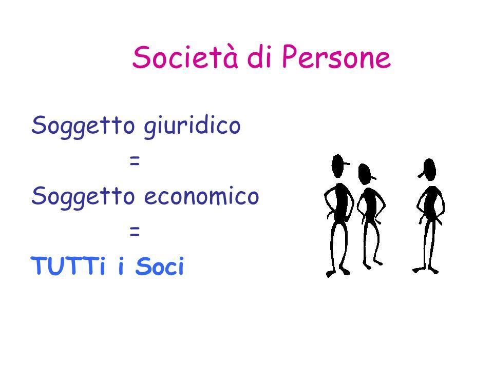 Società di Persone Soggetto giuridico = Soggetto economico
