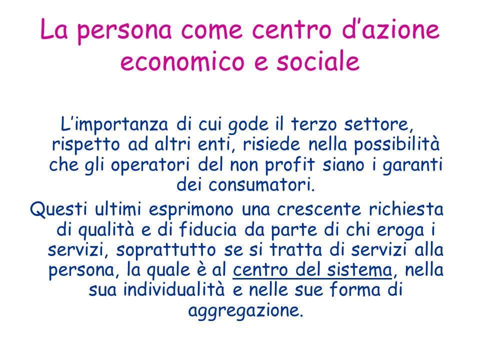 La persona come centro d'azione economico e sociale