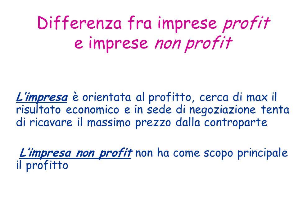 Differenza fra imprese profit e imprese non profit