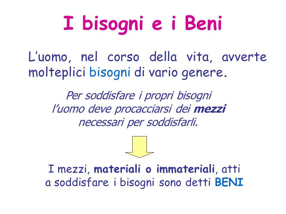 I bisogni e i Beni L'uomo, nel corso della vita, avverte molteplici bisogni di vario genere.