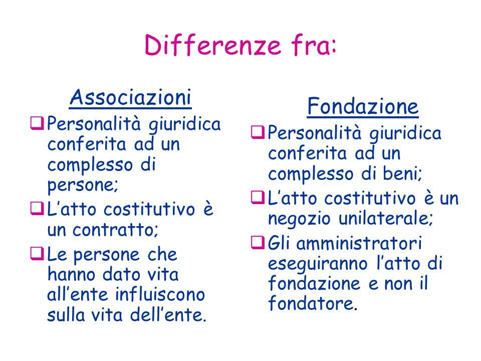 Differenze fra: Associazioni Fondazione