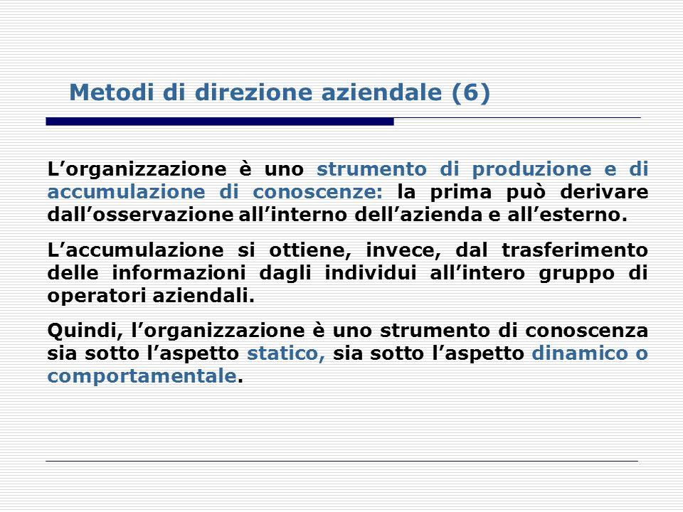 Metodi di direzione aziendale (6)
