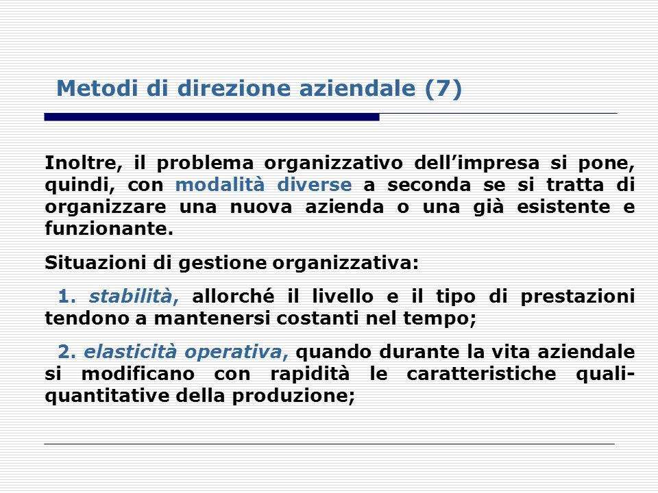 Metodi di direzione aziendale (7)