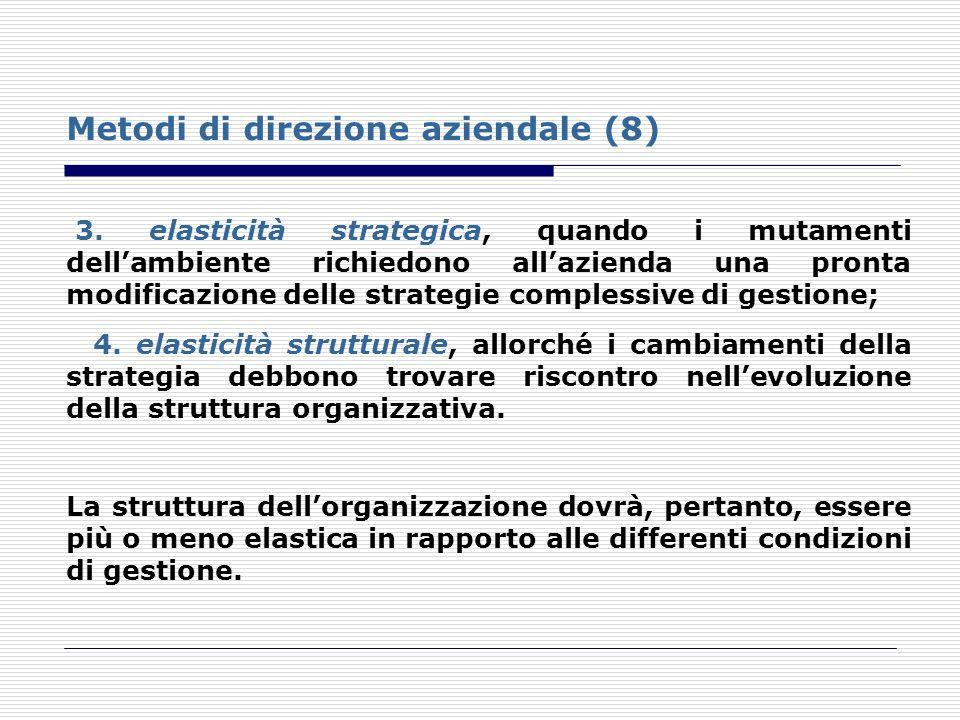 Metodi di direzione aziendale (8)