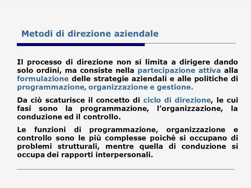 Metodi di direzione aziendale