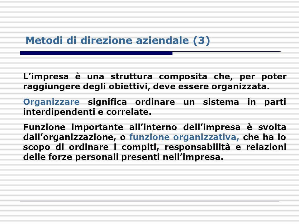 Metodi di direzione aziendale (3)