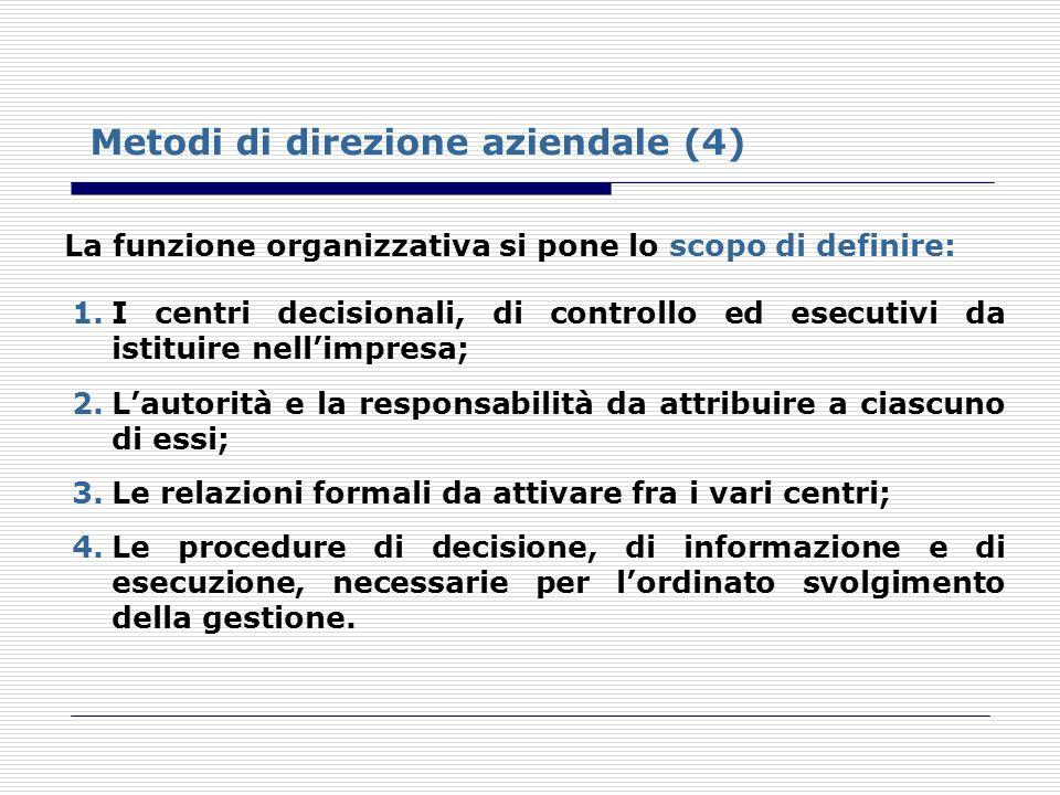 Metodi di direzione aziendale (4)