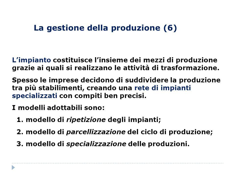 La gestione della produzione (6)