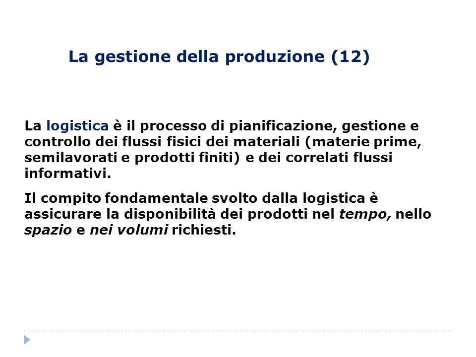 La gestione della produzione (12)
