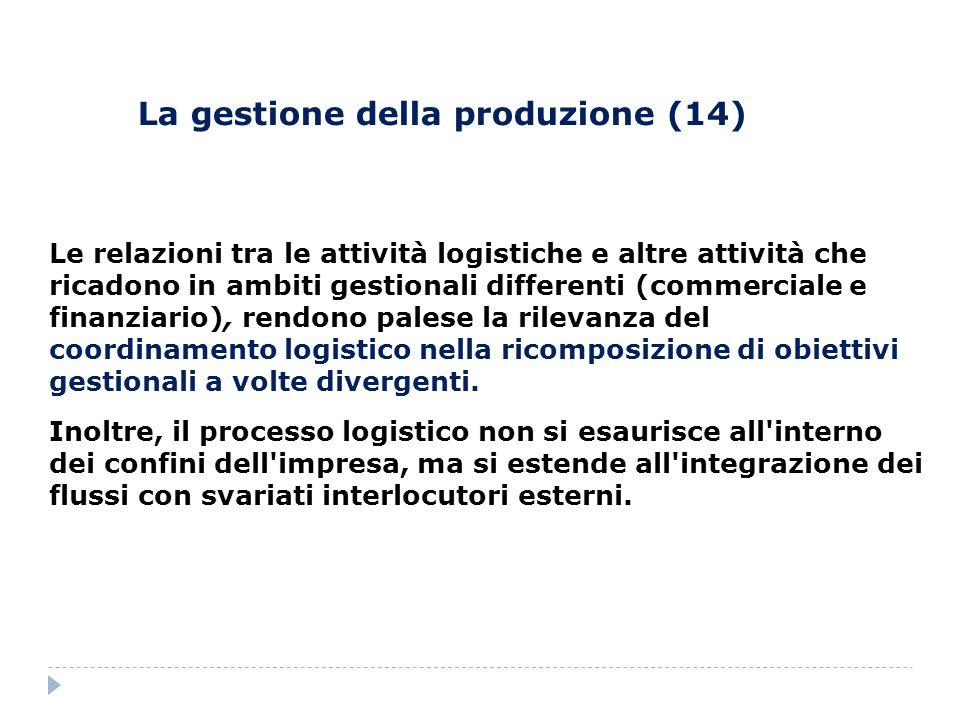 La gestione della produzione (14)