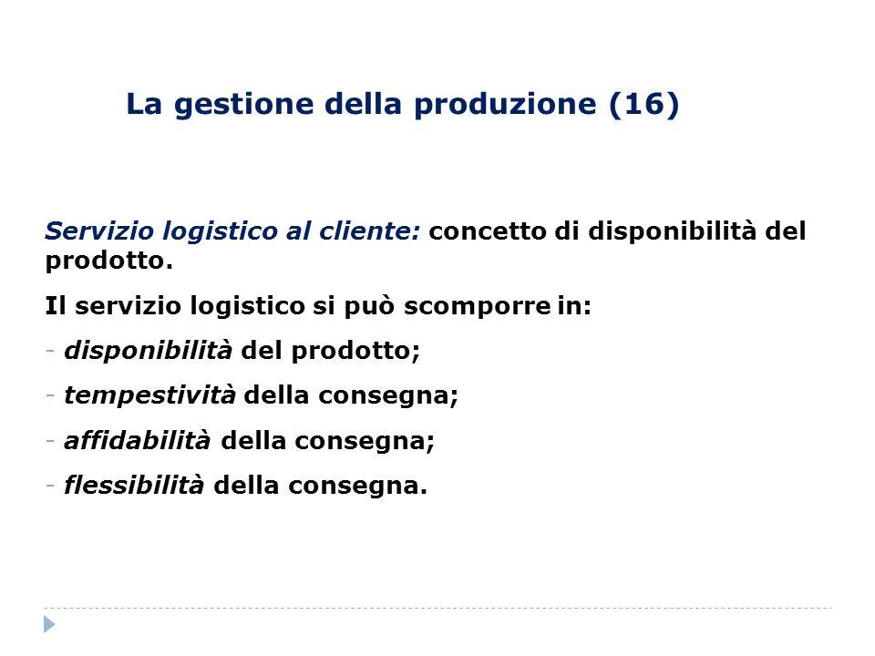 La gestione della produzione (16)