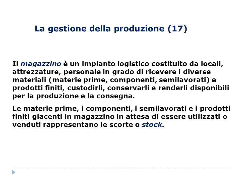 La gestione della produzione (17)