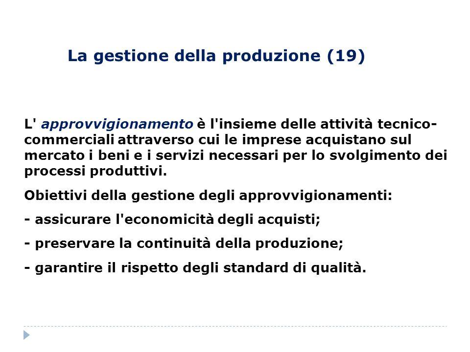 La gestione della produzione (19)