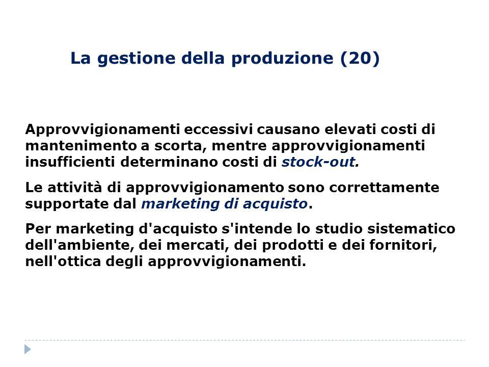 La gestione della produzione (20)