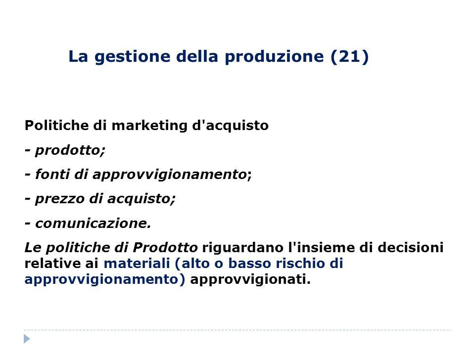 La gestione della produzione (21)