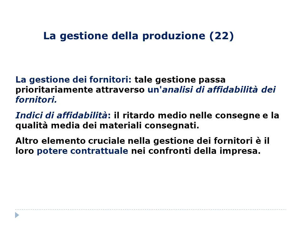La gestione della produzione (22)