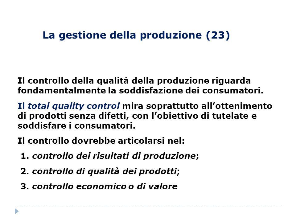 La gestione della produzione (23)