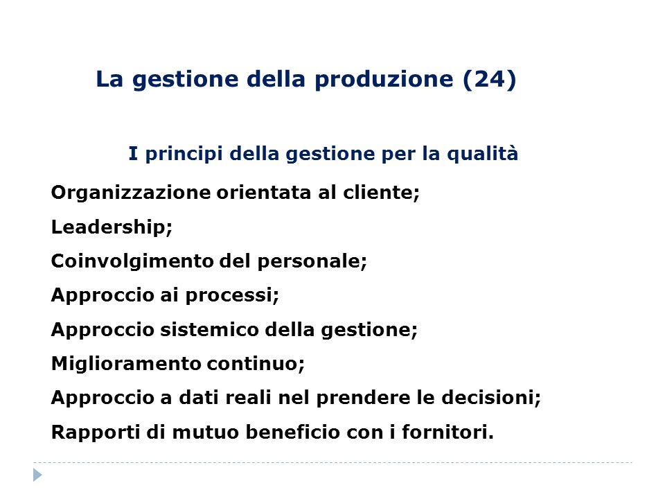 La gestione della produzione (24)