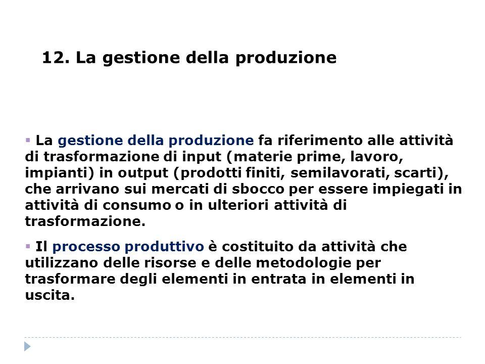 12. La gestione della produzione
